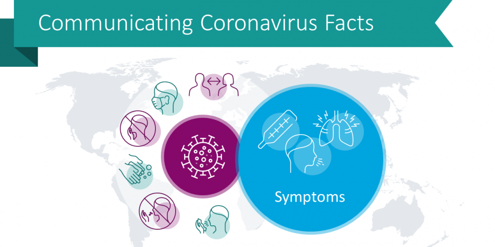How to Make Coronavirus Info Materials in PowerPoint