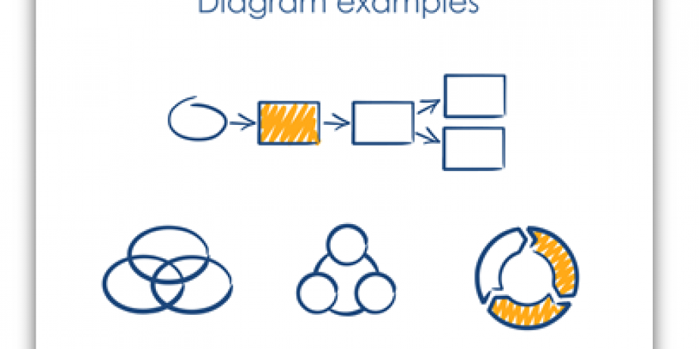 3 Diagram Mistakes to Avoid in a Presentation