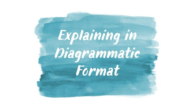 How to Present with Diagrammatic Format [PowerPointer's Q&A]