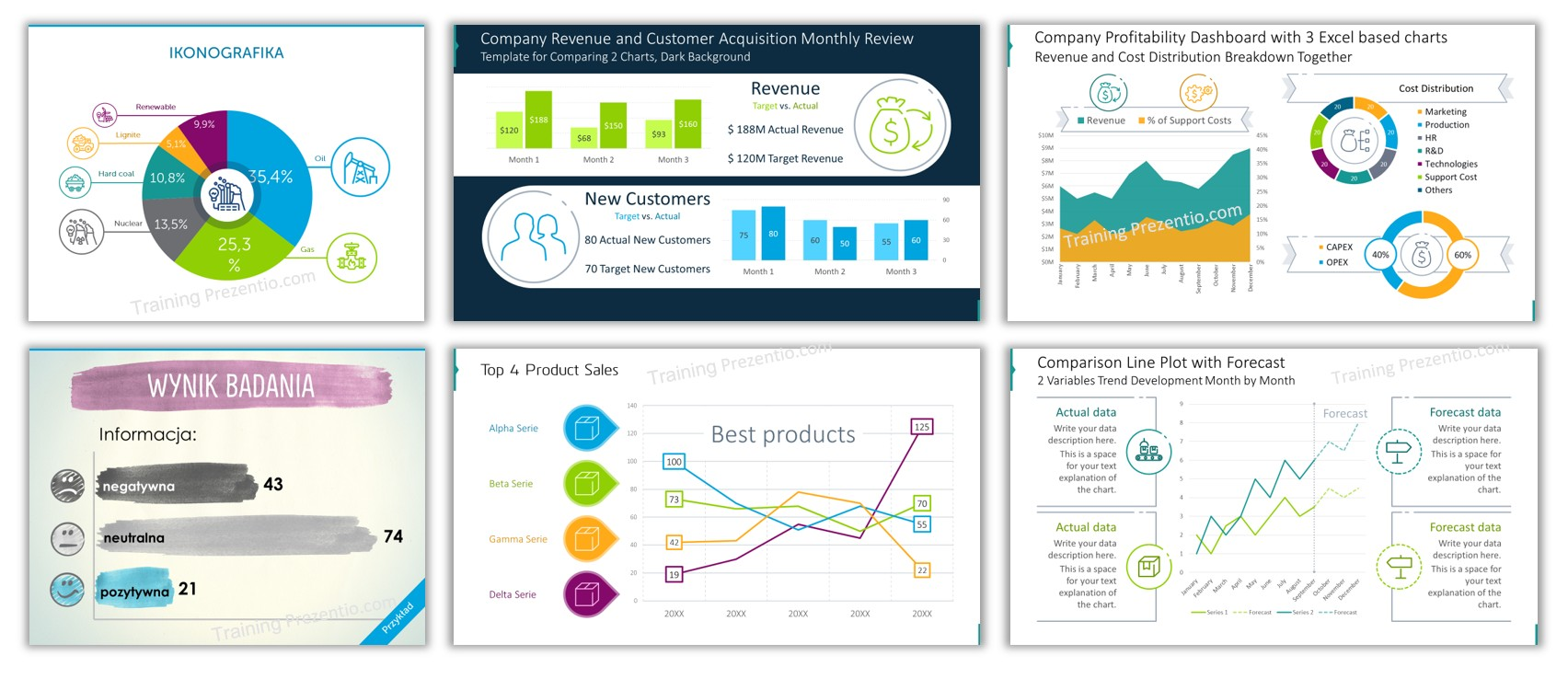 data visualization in powerpoint design training