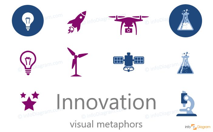 innovation novelty icon idea ppt