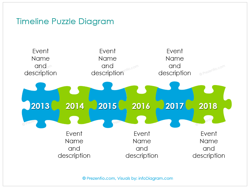 puzzle timeline shape made in powerpoint