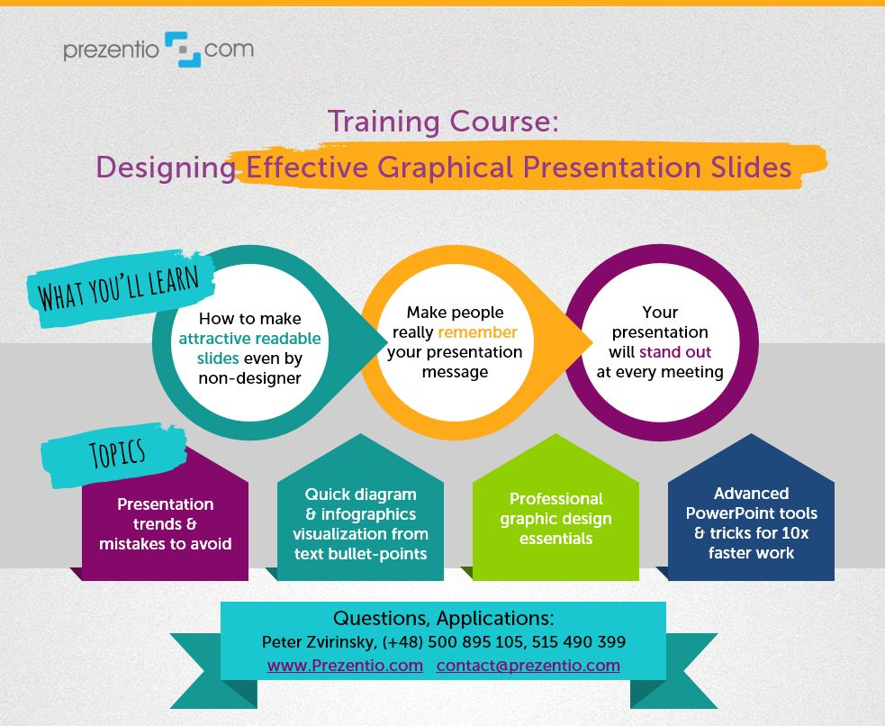 training on presentation slide design prezentio powerpoint